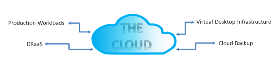 TheCloudHeader